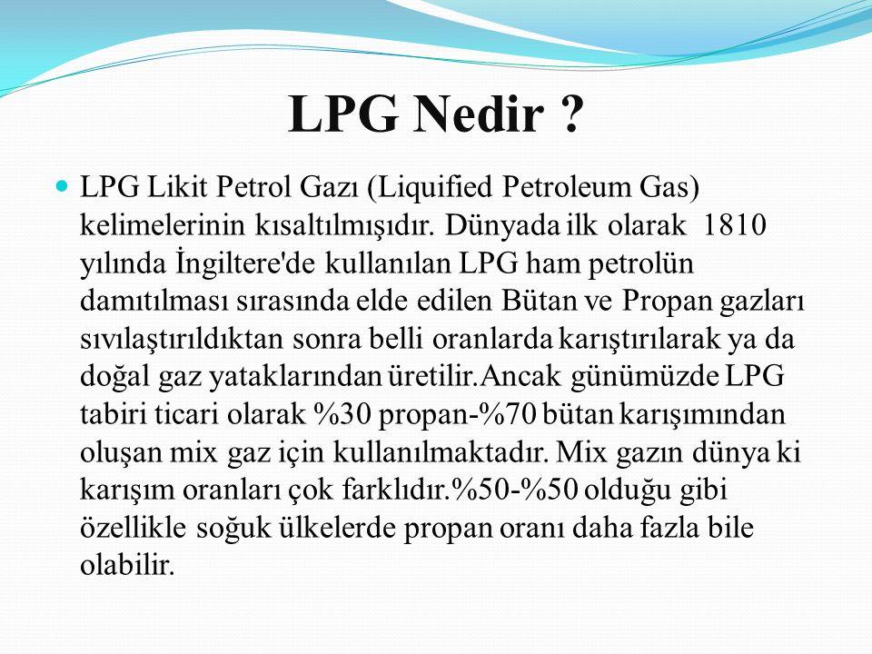 LPG Nedir
