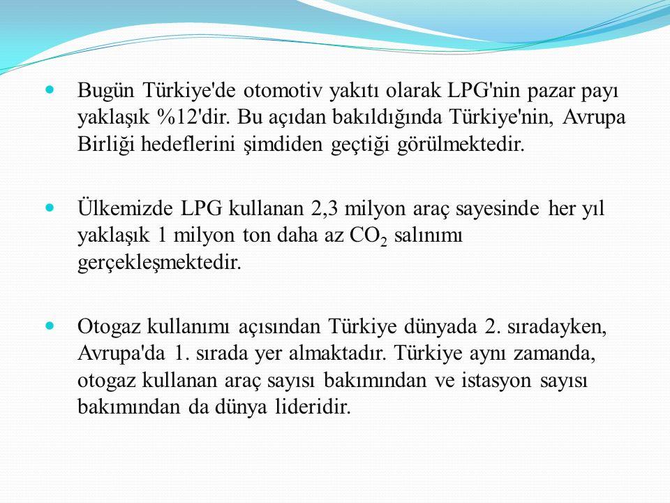 Bugün Türkiye de otomotiv yakıtı olarak LPG nin pazar payı yaklaşık %12 dir. Bu açıdan bakıldığında Türkiye nin, Avrupa Birliği hedeflerini şimdiden geçtiği görülmektedir.