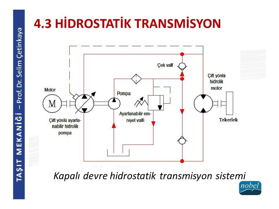 Kapalı devre hidrostatik transmisyon sistemi