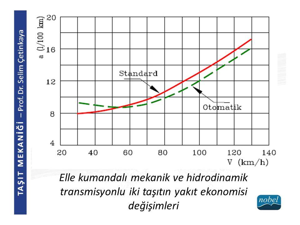 Elle kumandalı mekanik ve hidrodinamik transmisyonlu iki taşıtın yakıt ekonomisi değişimleri
