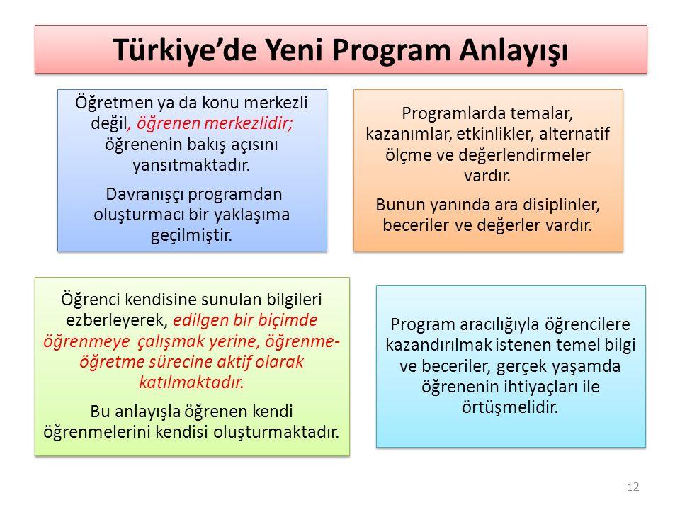 Türkiye'de Yeni Program Anlayışı