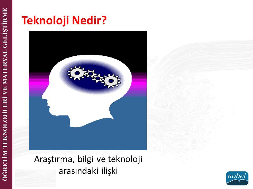 Araştırma, bilgi ve teknoloji
