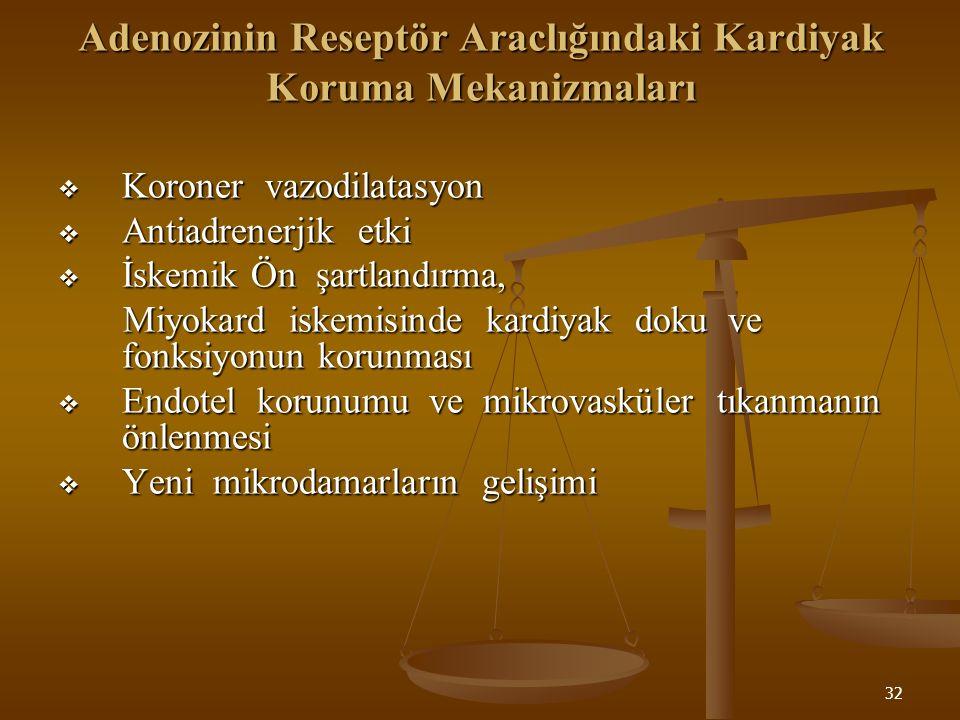 Adenozinin Reseptör Araclığındaki Kardiyak Koruma Mekanizmaları
