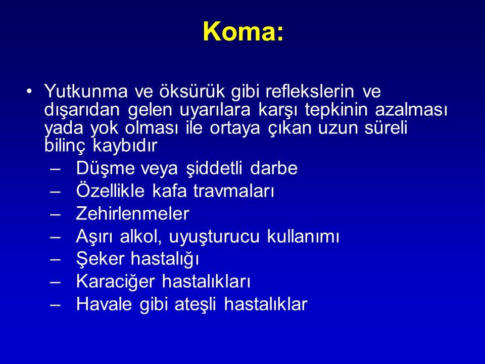 Koma: