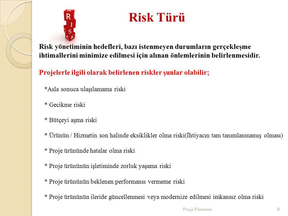 Risk Türü