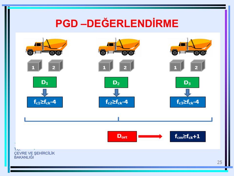 PGD –DEĞERLENDİRME