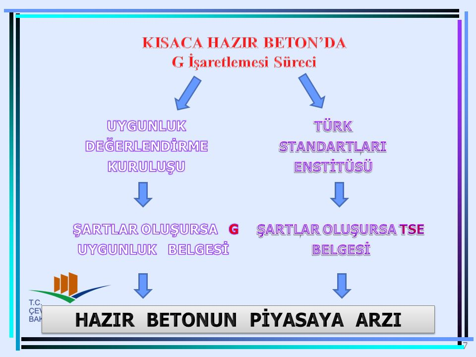 HAZIR BETONUN PİYASAYA ARZI