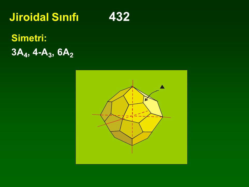 Jiroidal Sınıfı 432 Simetri: 3A4, 4-A3, 6A2