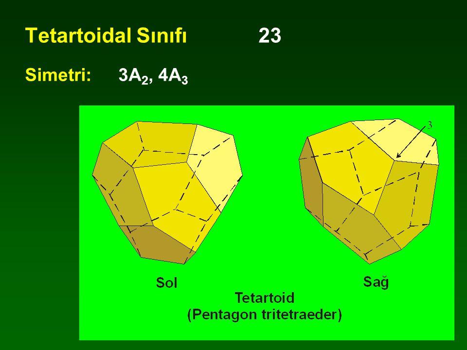 Tetartoidal Sınıfı 23 Simetri: 3A2, 4A3