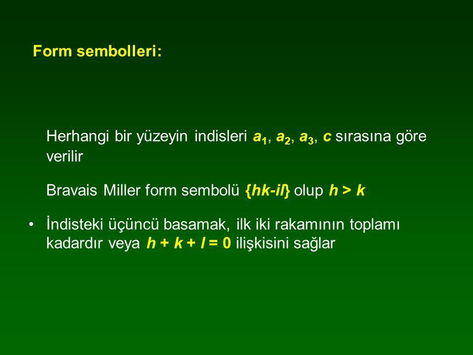 Herhangi bir yüzeyin indisleri a1, a2, a3, c sırasına göre verilir
