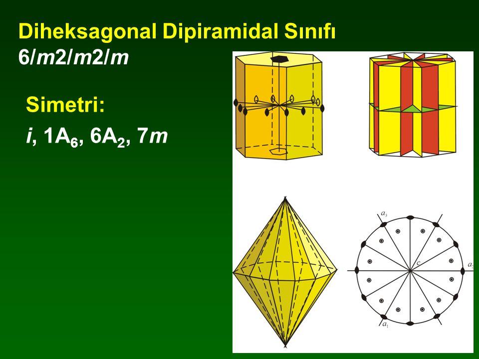 Diheksagonal Dipiramidal Sınıfı 6/m2/m2/m
