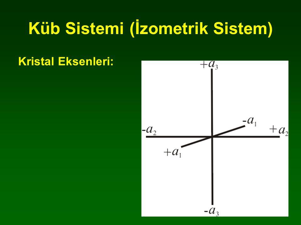Küb Sistemi (İzometrik Sistem)
