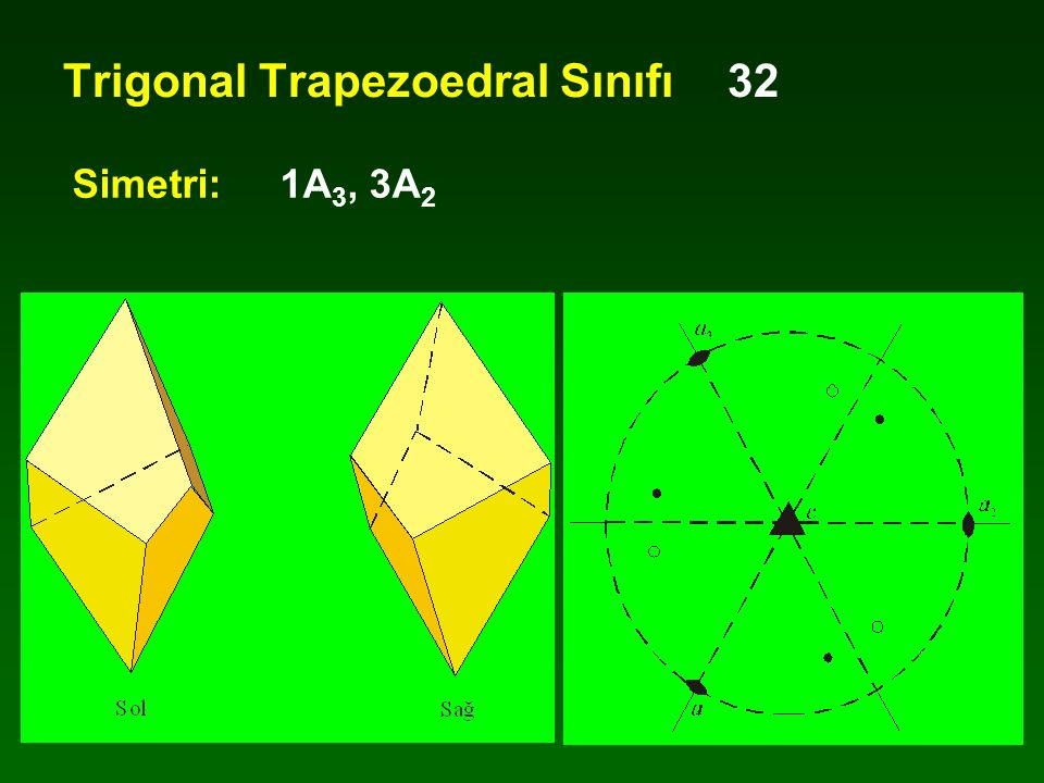 Trigonal Trapezoedral Sınıfı 32