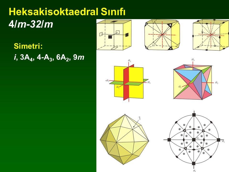Heksakisoktaedral Sınıfı 4/m-32/m