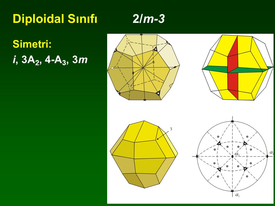 Diploidal Sınıfı 2/m-3 Simetri: i, 3A2, 4-A3, 3m