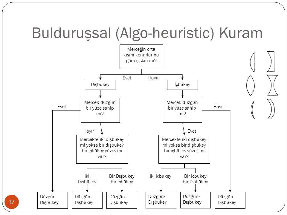 Bulduruşsal (Algo-heuristic) Kuram
