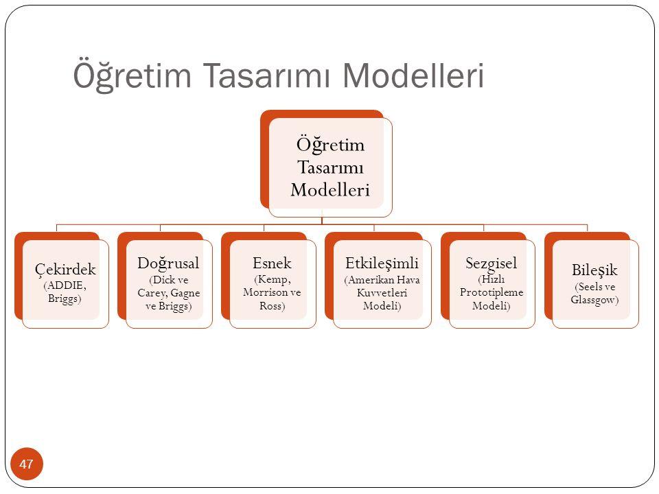 Öğretim Tasarımı Modelleri