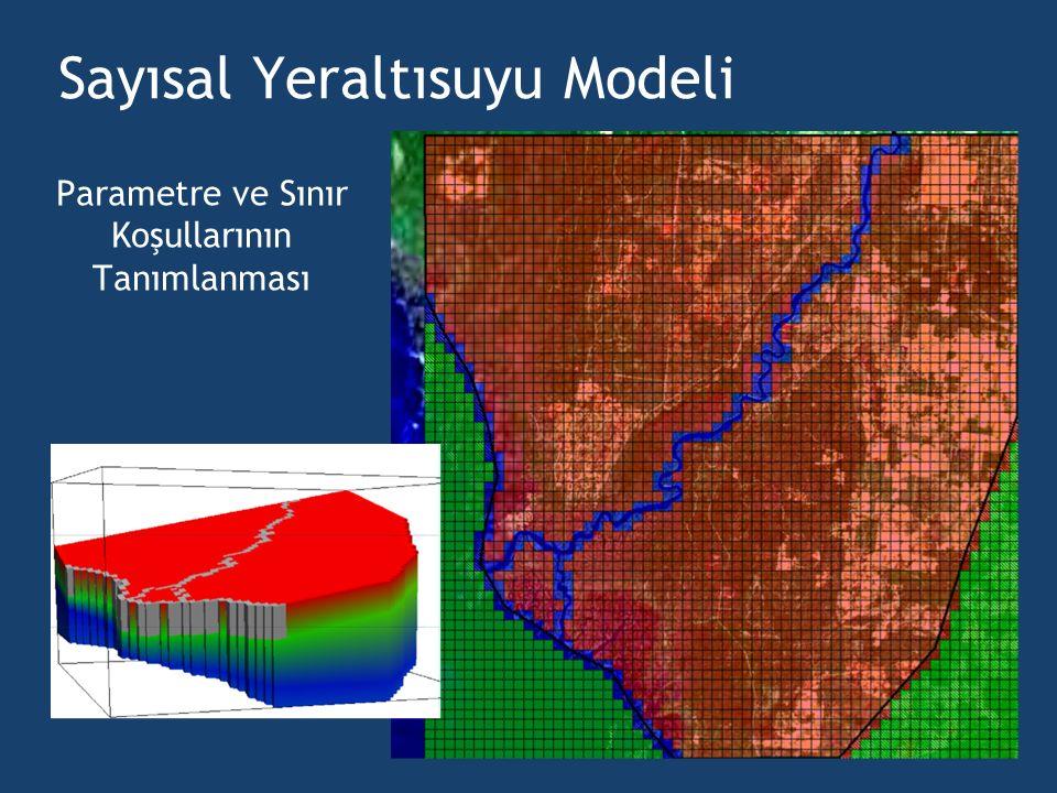 Sayısal Yeraltısuyu Modeli