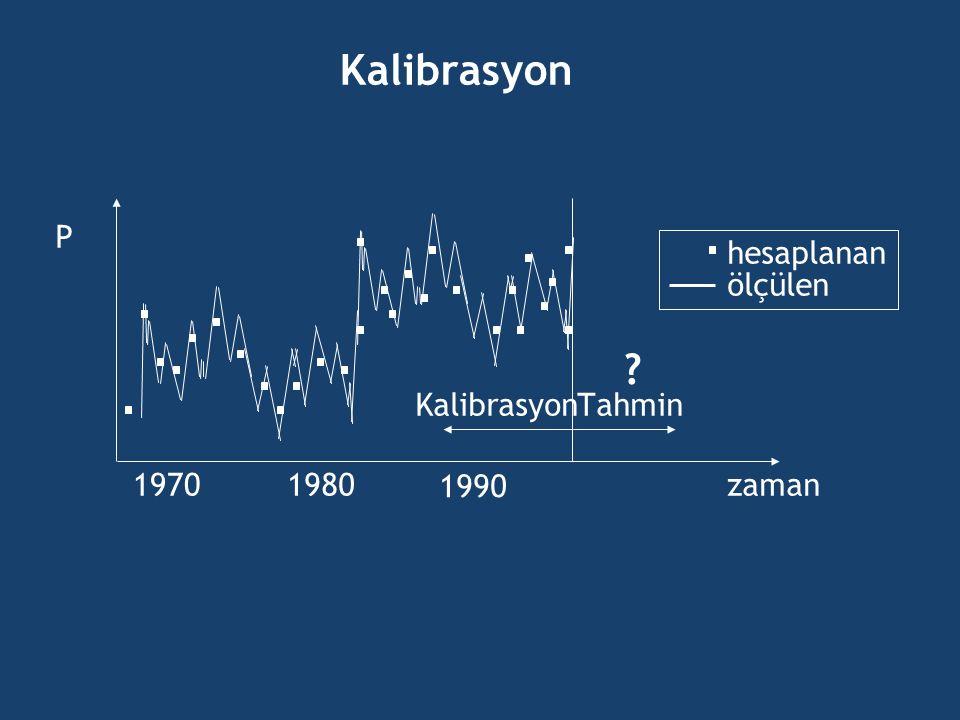 Kalibrasyon P zaman 1970 1980 hesaplanan ölçülen Kalibrasyon Tahmin
