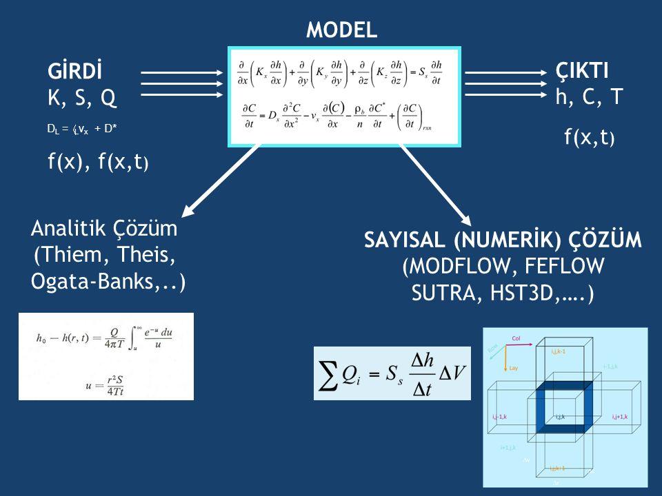 Analitik Çözüm (Thiem, Theis, Ogata-Banks,..) SAYISAL (NUMERİK) ÇÖZÜM