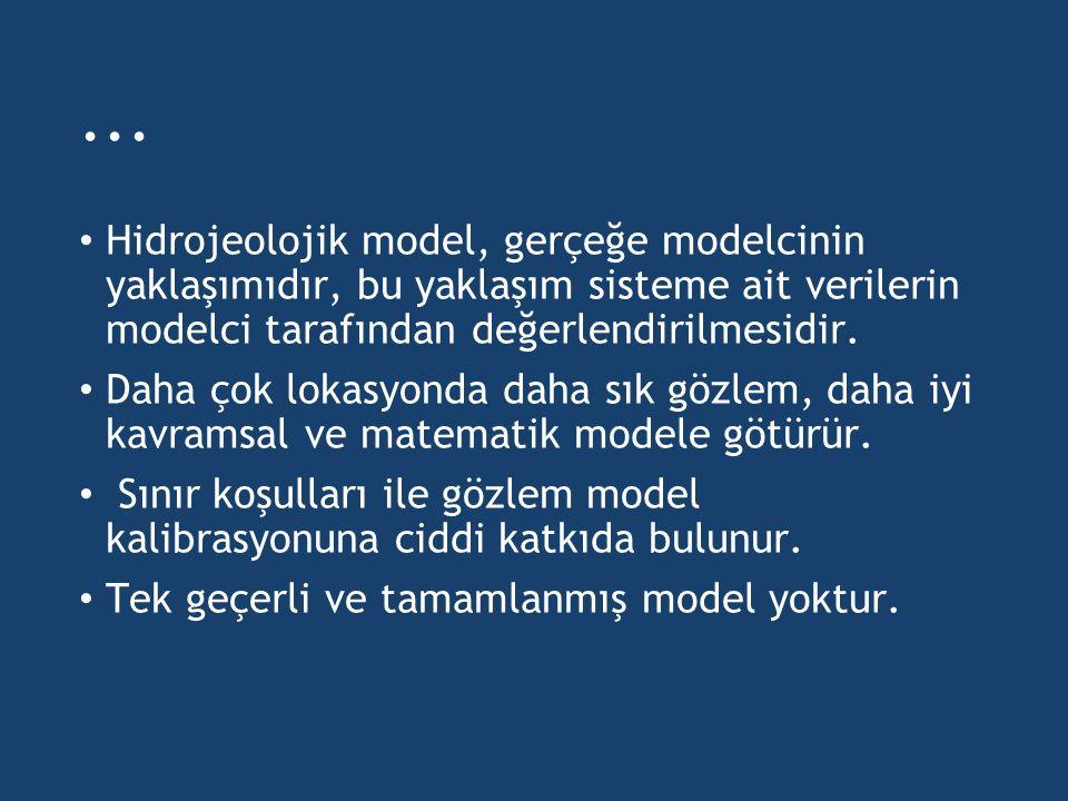 ... Hidrojeolojik model, gerçeğe modelcinin yaklaşımıdır, bu yaklaşım sisteme ait verilerin modelci tarafından değerlendirilmesidir.