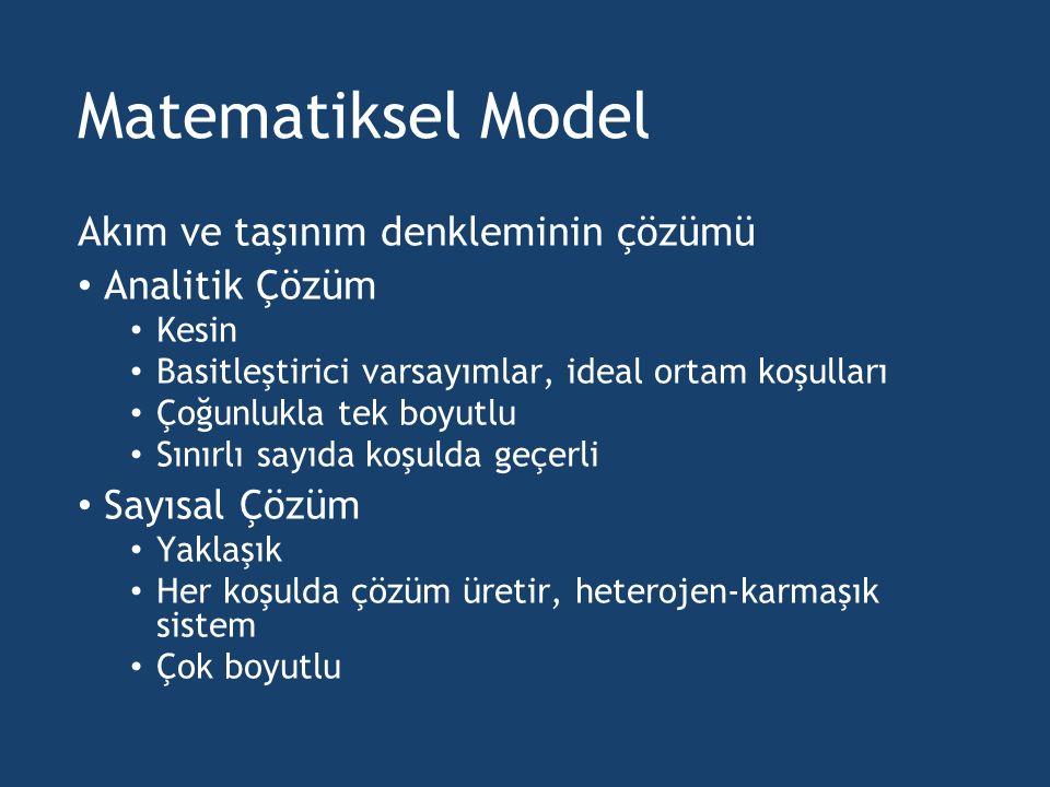 Matematiksel Model Akım ve taşınım denkleminin çözümü Analitik Çözüm