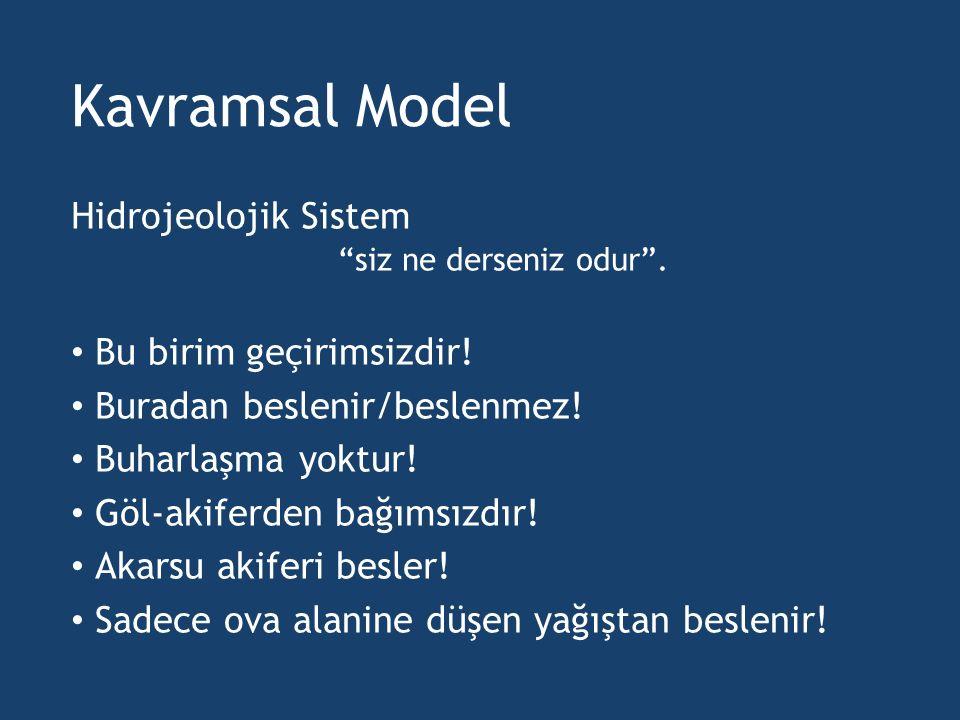 Kavramsal Model Hidrojeolojik Sistem Bu birim geçirimsizdir!
