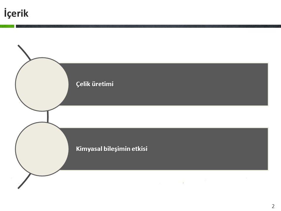 İçerik Çelik üretimi Kimyasal bileşimin etkisi
