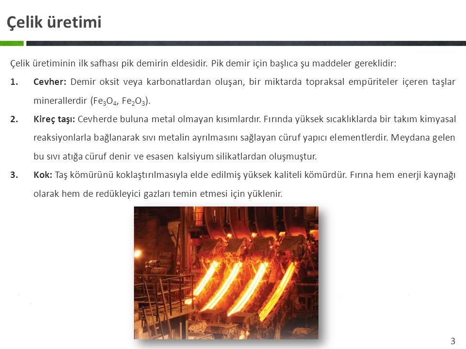 Çelik üretimi Çelik üretiminin ilk safhası pik demirin eldesidir. Pik demir için başlıca şu maddeler gereklidir: