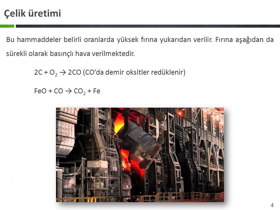 Çelik üretimi Bu hammaddeler belirli oranlarda yüksek fırına yukarıdan verilir. Fırına aşağıdan da sürekli olarak basınçlı hava verilmektedir.