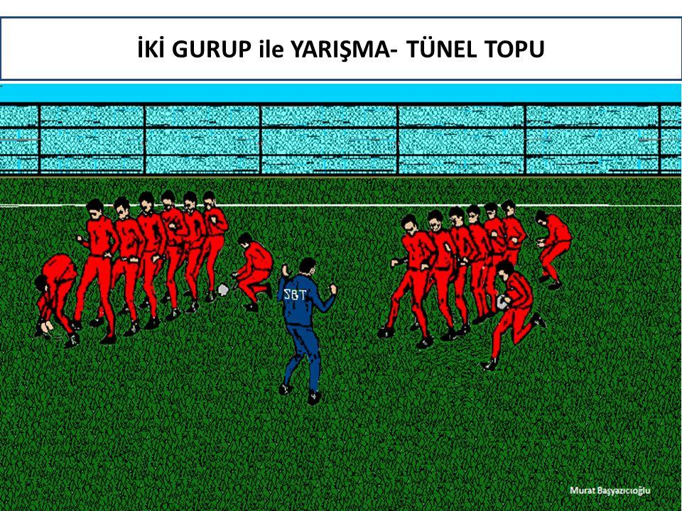 İKİ GURUP ile YARIŞMA- TÜNEL TOPU