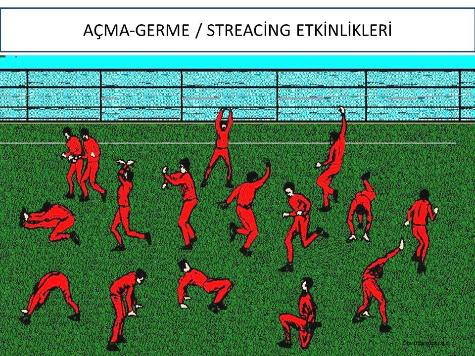 AÇMA-GERME / STREACİNG ETKİNLİKLERİ
