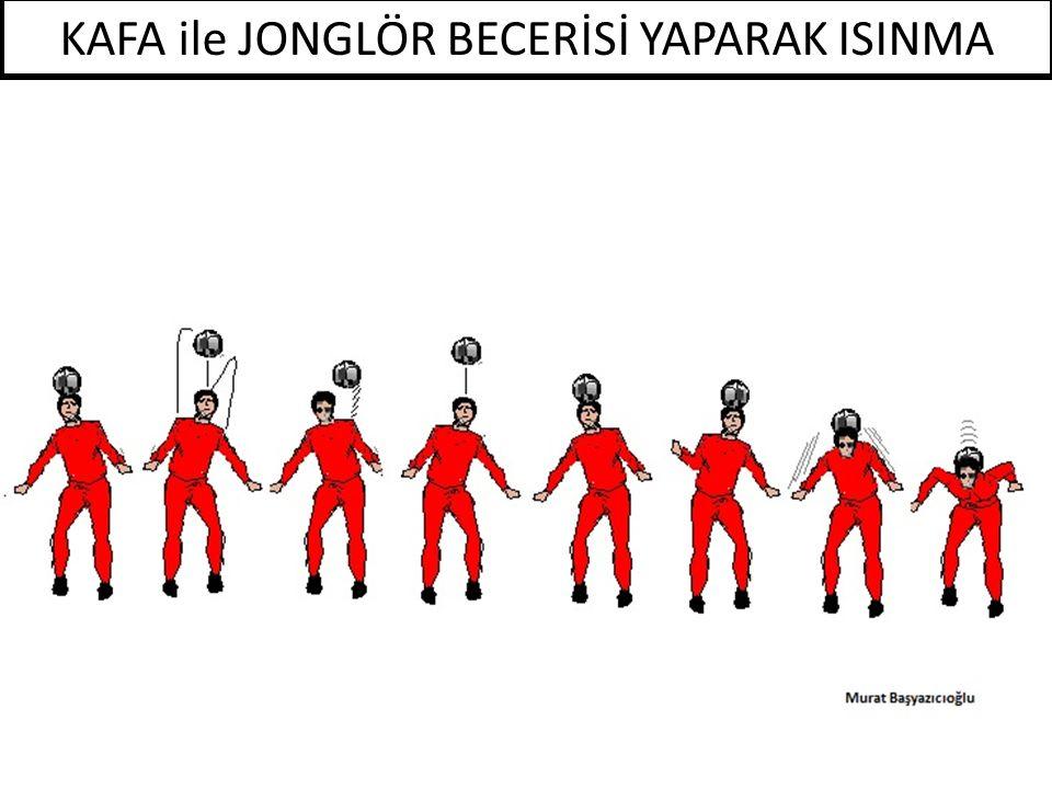 KAFA ile JONGLÖR BECERİSİ YAPARAK ISINMA