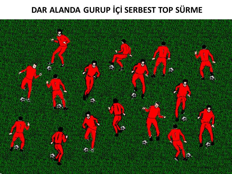 DAR ALANDA GURUP İÇİ SERBEST TOP SÜRME