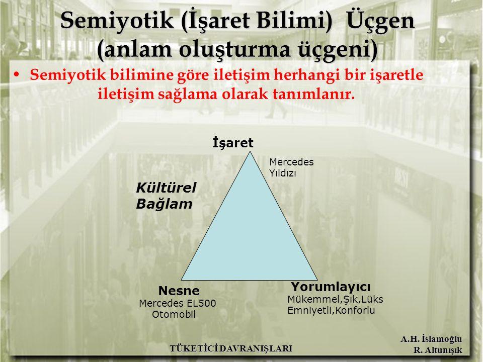 Semiyotik (İşaret Bilimi) Üçgen (anlam oluşturma üçgeni)