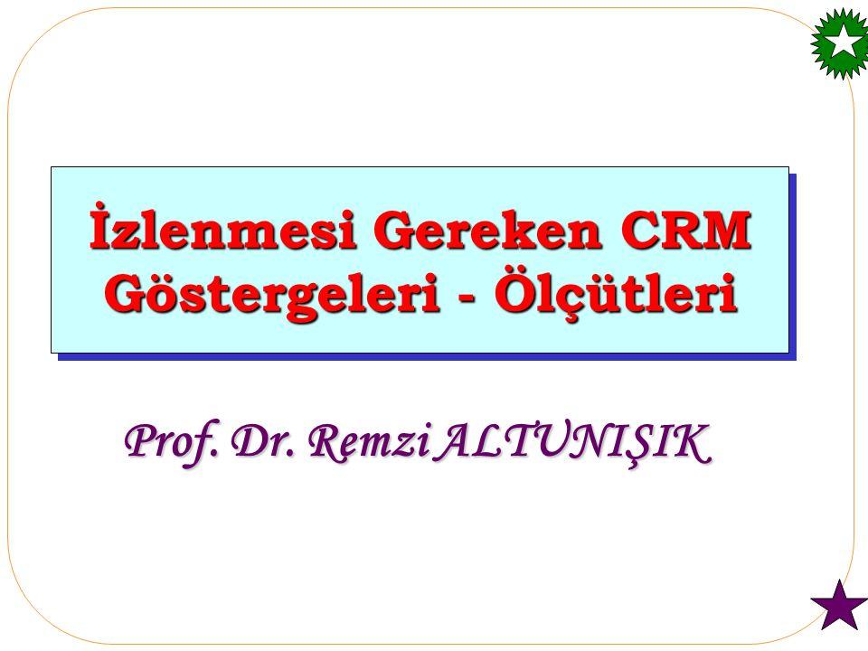 İzlenmesi Gereken CRM Göstergeleri - Ölçütleri