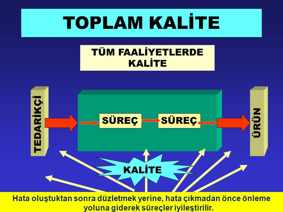 TÜM FAALİYETLERDE KALİTE