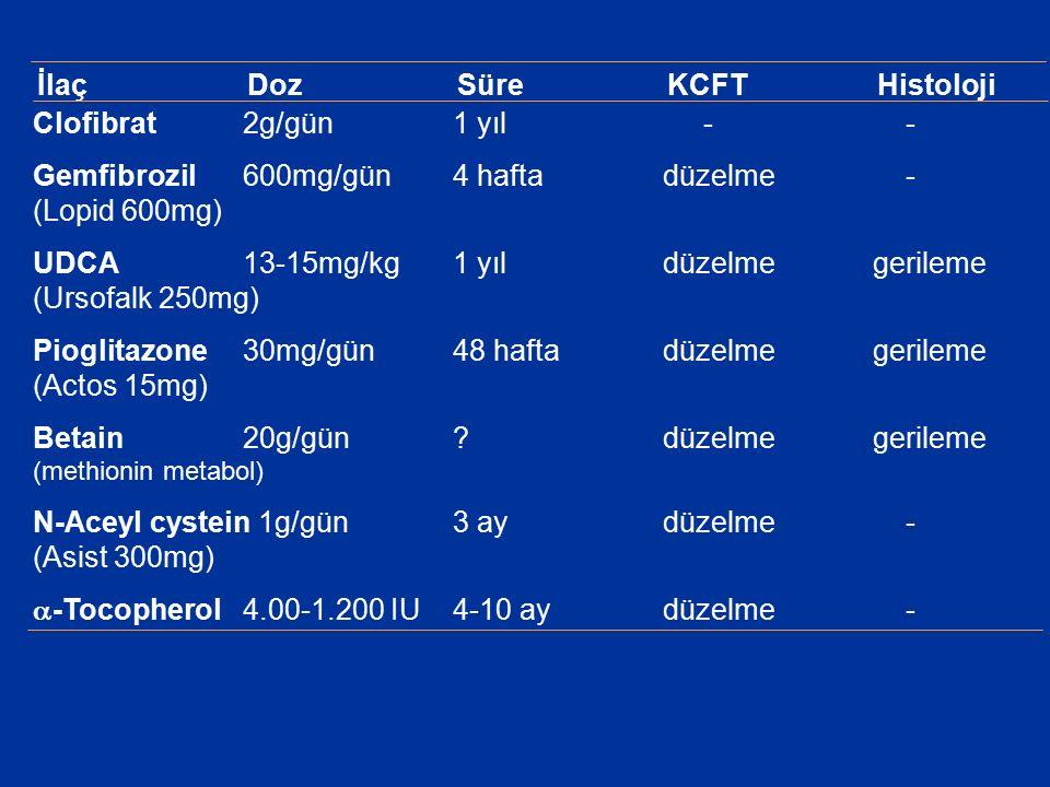 İlaç Doz Süre KCFT Histoloji