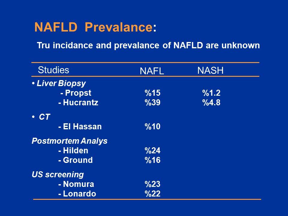 NAFLD Prevalance: Studies NAFL NASH