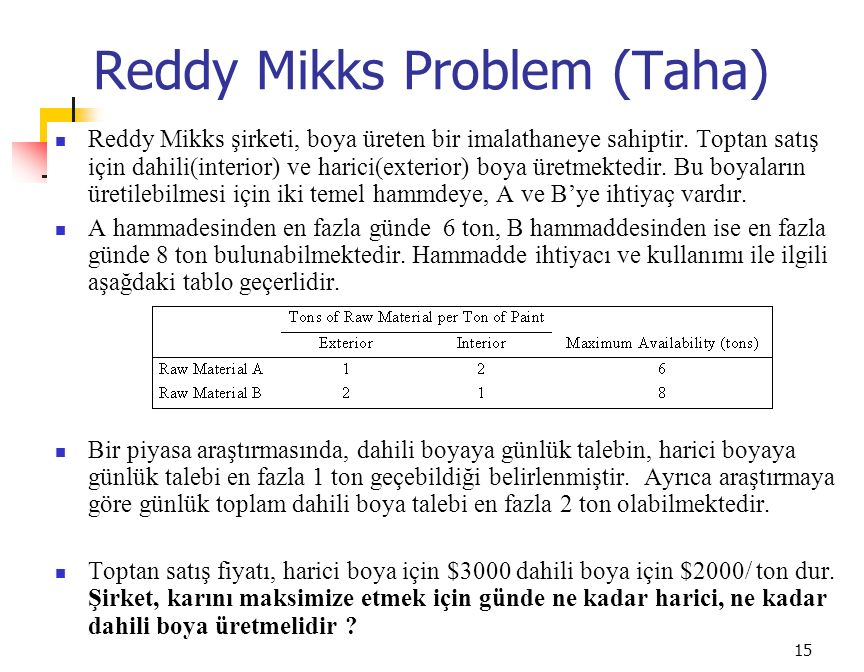 Reddy Mikks Problem (Taha)