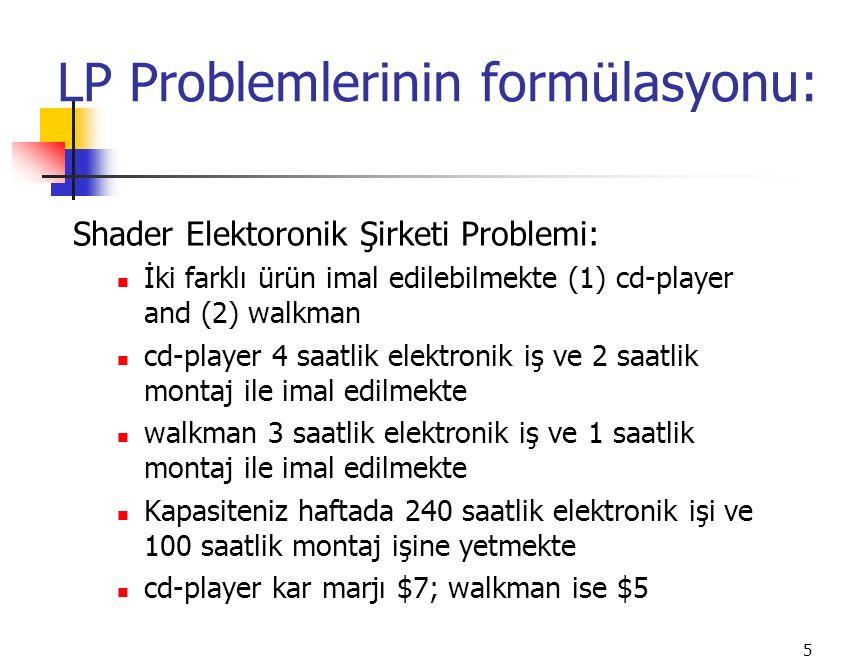 LP Problemlerinin formülasyonu: