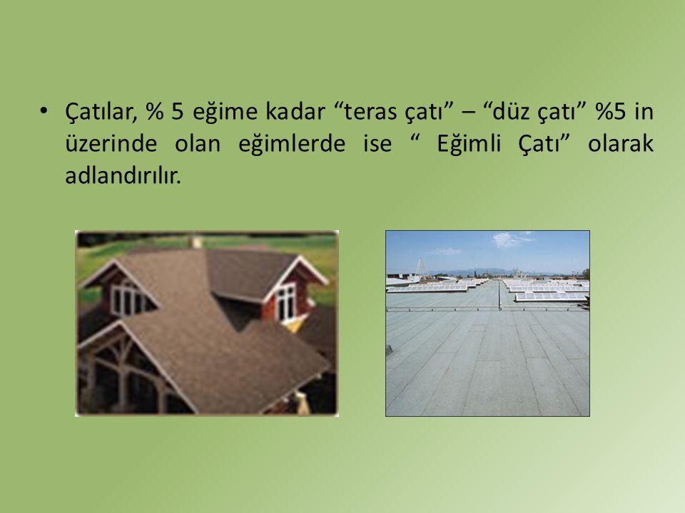 Çatılar, % 5 eğime kadar teras çatı – düz çatı %5 in üzerinde olan eğimlerde ise Eğimli Çatı olarak adlandırılır.