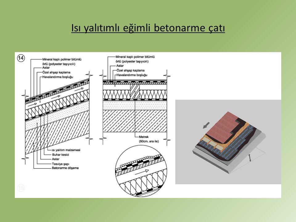 Isı yalıtımlı eğimli betonarme çatı