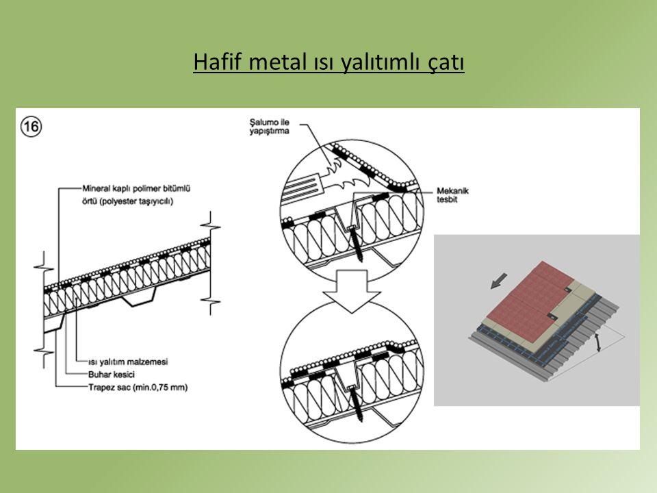 Hafif metal ısı yalıtımlı çatı