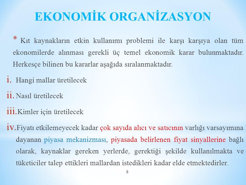 EKONOMİK ORGANİZASYON