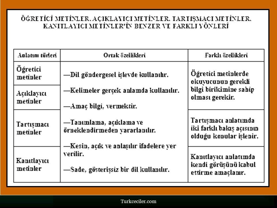 Turkceciler.com