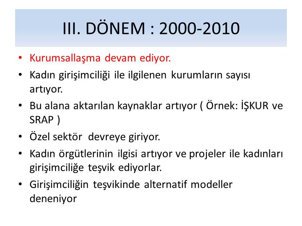 III. DÖNEM : 2000-2010 Kurumsallaşma devam ediyor.