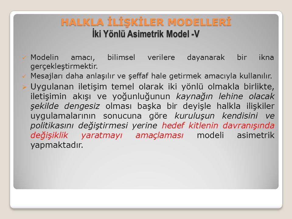 HALKLA İLİŞKİLER MODELLERİ İki Yönlü Asimetrik Model -V