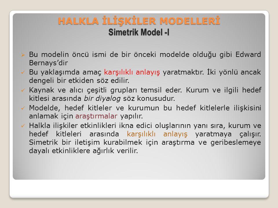 HALKLA İLİŞKİLER MODELLERİ Simetrik Model -I