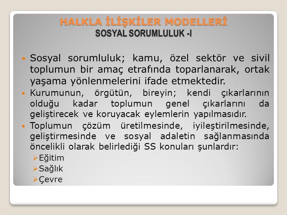 HALKLA İLİŞKİLER MODELLERİ SOSYAL SORUMLULUK -I